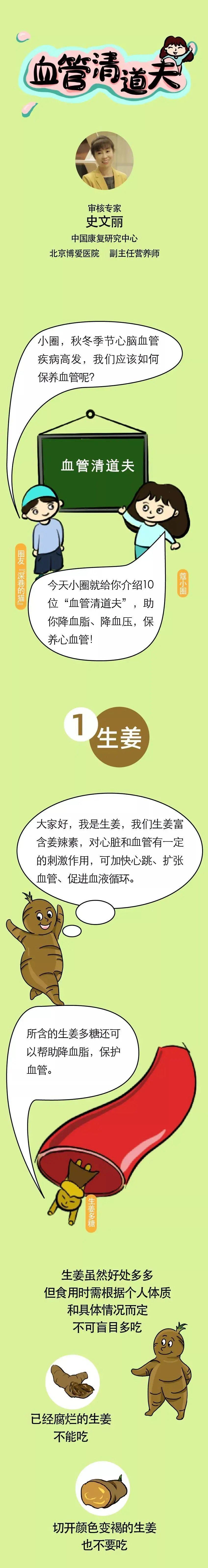 """【关注】10种""""血管清道夫""""食物,你知道吗?"""